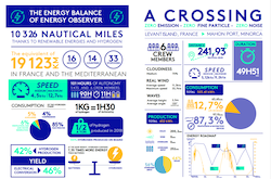 Diagrams explaining the energy balance
