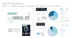 2020 Energy Balance